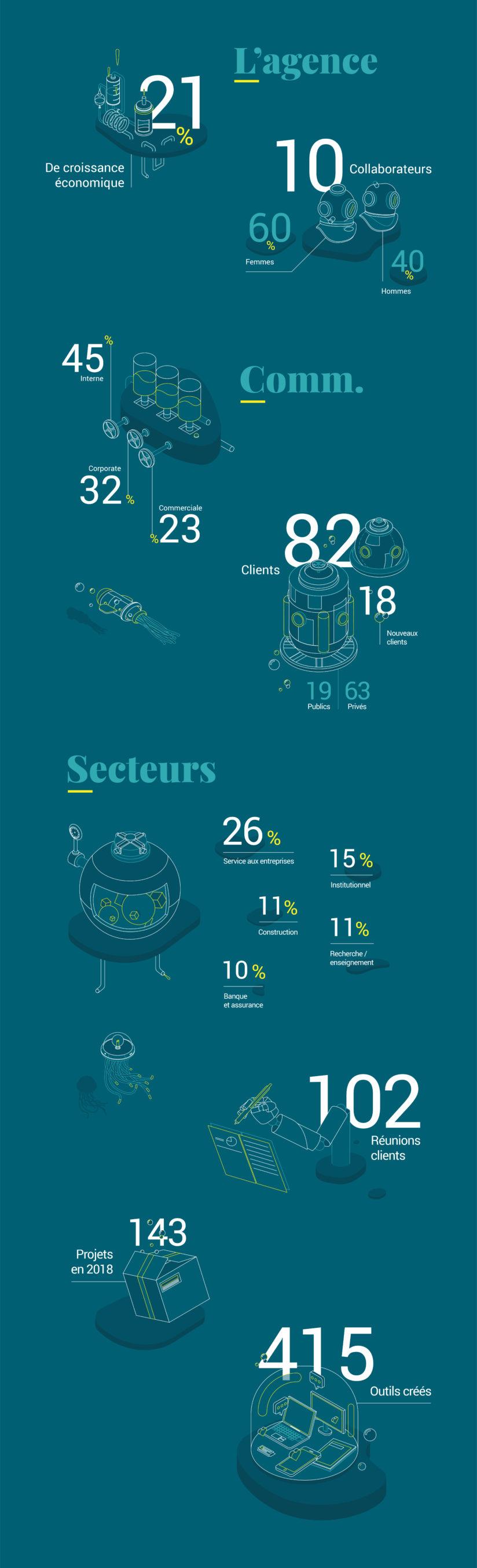 Bathyscaphe - Infographie_V2